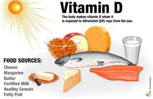 Monograph on Vitamin D