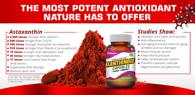 Most powerful Antioxidant